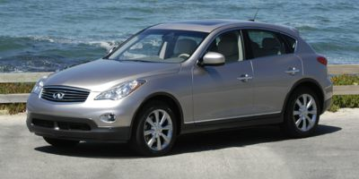 2014 Infiniti QX50 Wagon Lease Special